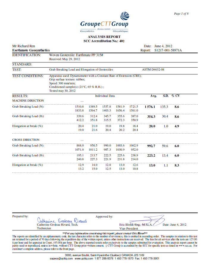 BASALFAB PWG315 Testing Report | CTTG ,Canada